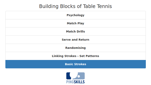 The 7 Building Blocks of Table Tennis